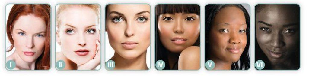 huidtype of huidskleur